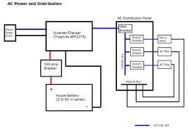 car wiring diagrams linkinx com page 127 wiring diagrams campervan electrical diagram basic images campervan electrical diagram