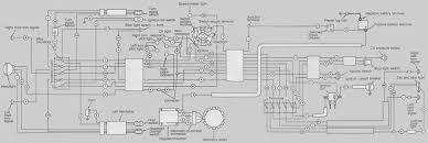 harley davidson fx wiring diagrams car wiring schematics