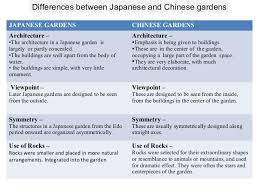 Small Picture Japanese gardens