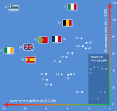 Florida Depth Chart 2009 Riskandforecast Com In Depth Analysis Greece On The