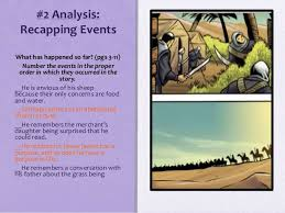 thinkers alchemy using ldquo the alchemist rdquo to stimulate critical think the grass being 22