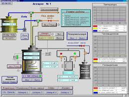 Проекты систем промышленной автоматизации технологических  Автоматизация экспериментальной установкой для исследования кинетики теплогазовыделения · АСУ ТП экспериментальной установки
