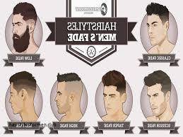 Fade Chart Types Of Fade Haircut Chart