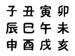 干支十二支セット手書き風の文字イラスト イラスト無料かわいい