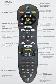 u verse tv remote control user guides and troubleshooting tips