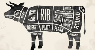 Cow Steak Chart All The Cuts Of Beef Explained Your Guide To Buying Beef