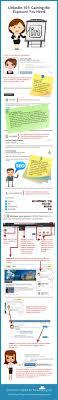 Linkedin 101 Gaining The Exposure You Need