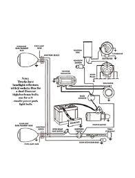 1936 chevy wiring diagram toyota 92e 1948 Chevrolet Wiring Diagram Chevy Impala Wiring Diagram