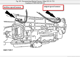 transmission 2001 f250 fuse diagram data wiring diagrams \u2022 2001 ford f350 7.3 fuse box diagram 1983 ford f250 wiring diagram fixya rh fixya com f250 super duty fuse diagram 99 f250