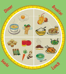 Pakistani Food Calories Chart Pdf Here Is A Sample Diet Chart For Pregnant Women