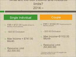 Understanding Social Security Disability Ssdi And