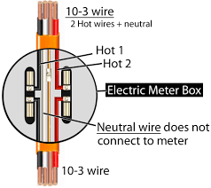 how to install electric meter on 240 volt water heater and how to read ge kv2c multifunction meter at Ge Kilowatt Hour Meter Wiring Diagram