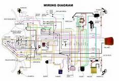 hd wallpapers wiring diagram vespa px pawacom design Vespa Wiring Diagram hd wallpapers wiring diagram vespa px vespa wiring diagram free