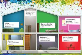 Pitturare Muri Esterni Di Casa : Come scegliere i colori di casa self tutto il mondo del fai da te