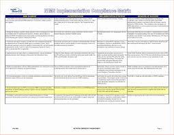 Crisis Management Plan Template New Emergency Response Plan Template ...