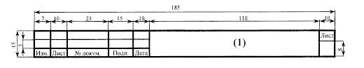 оформление таблиц стр  На всех листах пояснительной записки к дипломной работе должна присутствовать основная надпись по ГОСТ 2 104 2006 рисунок 5 2