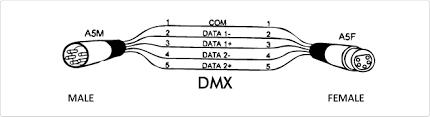 dmx controller 512 of 8 faders dmx 240a fuente de la información sobre dmx es org wiki digital multiplex