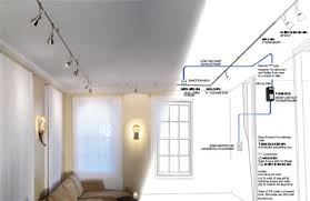 monorail lighting systems. mnorail system monorail lighting systems edge