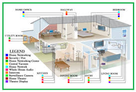 whole house wiring diagram whole wiring diagrams online about house wiring
