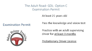Check spelling or type a new query. What Is The Graduated Driver License Gdl Program