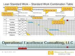 Standard Work Templates Leader Standard Work Template Best Of Lean Standard Work