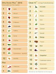 Verstopfung ernährung liste