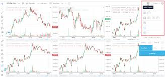 Tradingview Charts Are Now Live On Kite Web Charting On