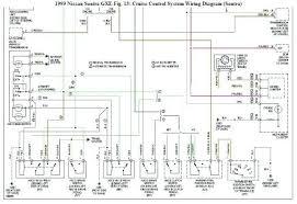 1999 nissan sentra ignition diagram great installation of wiring 1999 nissan sentra gxe radio wiring diagram quest basic o diagrams rh compra site 1999 nissan sentra ignition switch 1999 nissan sentra wiring diagram