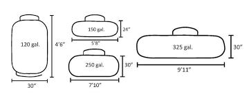 Fuel Tank Dimensions Chart Tanks 101 Propane Tank Sizes