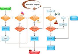 Workflow Charts Generator