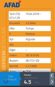 Son Dakika - Malatya'da şiddetli deprem oldu! Haftanın ilk günü Malatya  sarsıldı; işte son depremler... - Son Dakika Haberler