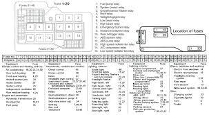 2006 Bmw X5 Fuse Diagram   Basic Wiring Diagram • furthermore 2002 Bmw X5 Fuse Box Location   Library Of Wiring Diagrams • further 2006 Bmw X5 Fuse Panel Diagram   Car Wiring Diagrams Explained • further 2006 Bmw X5 Fuse Diagram   Basic Wiring Diagram • further Bmw 633csi Fuse Box Diagram   Schematic Diagrams besides 2004 Bmw 530i Fuse Box Diagram   Wire Data Schema • furthermore 2002 Bmw 530i Fuse Diagram   Block And Schematic Diagrams • also 2003 Bmw X5 Fuse Box Diagram   Wire Data Schema • together with 2006 Bmw X5 Fuse Diagram   Basic Wiring Diagram • moreover 2012 Bmw X5 Fuse Box   Explained Wiring Diagrams in addition 2004 Bmw X3 Fuse Box Diagram   Schematic Diagrams. on bmw x fuse box diagram bl l wanderingwith us x3