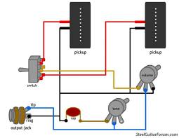 the steel guitar forum view topic wiring diagram here s a color version of jim palenscar s two pickup wiring diagram selector switch volume and tone pots