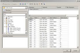 Msas Cubes Combine Two Data Sources In Our Case Ssas Using Powerpivot