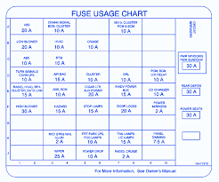 audi q7 fuse box diagram audi wiring diagrams online