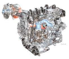 4 cyl engine diagram simple wiring diagram 4 cyl engine diagram similiar ecotec engine keywords cylinder engine gm 4 cylinder engine 4 cyl engine diagram