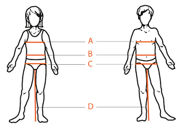Size Guide About Kjus Explore Kjus