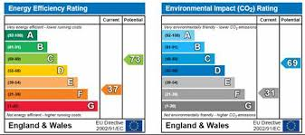 Eer Rating Chart 2018 Epc Ratings Explained Energy Performance Certificates Bands