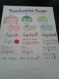 Punctuation Anchor Chart 1st Grade Punctuation Anchor Chart Anchor Charts First Grade