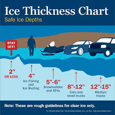 Ice Strength Chart How Safe Is The Ice Montana Hunting And Fishing