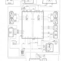 wiring diagram for a peugeot 307 wiring image peugeot 307 trailer wiring diagram peugeot image on wiring diagram for a peugeot 307
