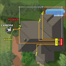 cctv installation and wiring options cctv videos and security cctv installation and wiring options cctv videos and security camera how to tutorials