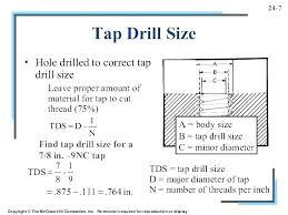 M5 8 Tap Drill Size Juegosdebillar Co