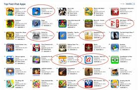 App Store Game Charts How Big Is The Appstore Blog