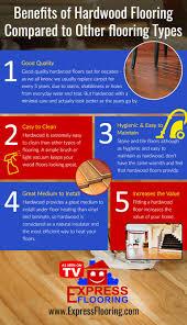 light hardwood flooring types. Beautiful Types Benefits Of Hardwood Flooring And Light Types D