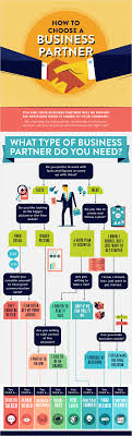 Creative Flow Chart 21 Creative Flowchart Examples For Making Important Life