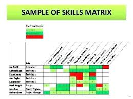 Employee Training Matrix Template Excel Skill Set Matrix Template Excel