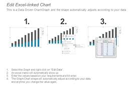 Sales Forecast Chart Template Sales Forecasting Templates Ppt Powerpoint Presentation