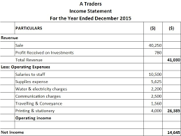 Financial Statement Examples Financial Statement Report Format Why You Must Experience