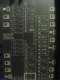 honda fuse in a box wiring diagrams 2012 honda accord cigarette lighter fuse at 2012 Honda Accord Fuse Box Diagram